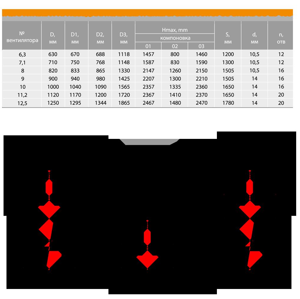 Габаритные и присоединительные размеры Ш80-2.5-37.5/2.5-10