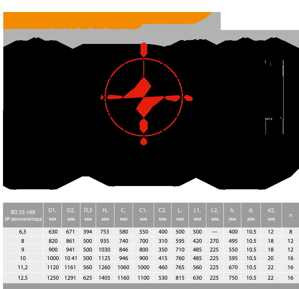 Габаритные и присоединительные размеры НМШ8-25-6.3/25-5